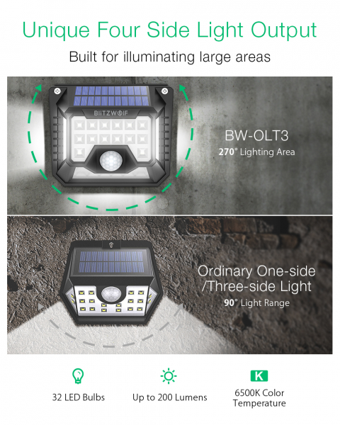 Set 2 lampi solare BlitzWolf BW-OLT3, LED, 32 leduri, incarcare solara si senzor de miscare [4]