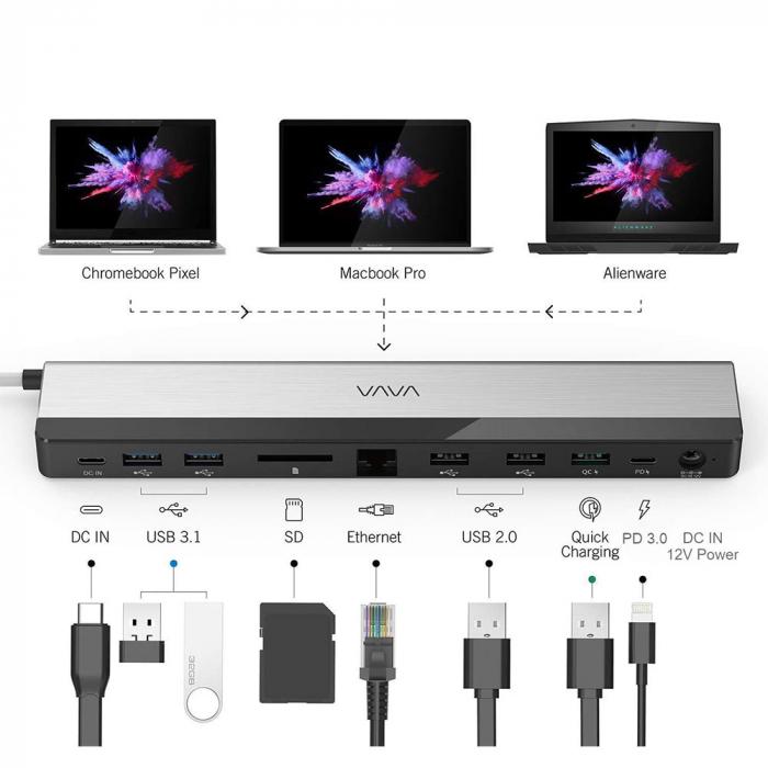 Adaptor 10 porturi Docking Station VAVA VA-DK002, Ethernet, SD Card, USB, QC, PD, pentru MacBook Pro si USBC [1]