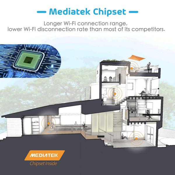 Prelungitor smart WiFi Meross MSS42E, 3 Prize, 4 x USB, Cablu 1.8m, Alexa, Google Assistant 4