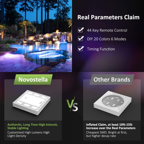 Set 2 proiectoare de podea LED RGB Novostella, Telecomanda , 20W, IP66 waterproof [7]