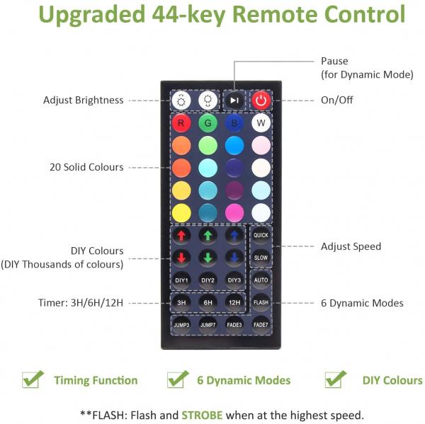 Set 2 proiectoare de podea LED RGB Novostella, Telecomanda , 20W, IP66 waterproof [5]