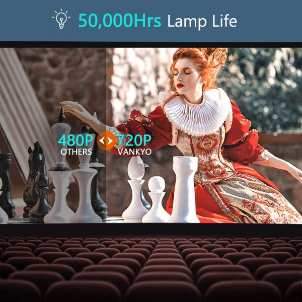 Videoproiector Vankyo  Leisure 470 Bass Edition, Wifi, 4000 Lumeni, LED, HDMI, AV, VGA, USB, SD,Conectare telefon, Telecomanda - Resigilat [6]