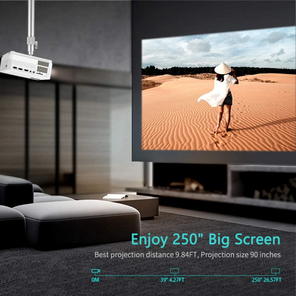 Videoproiector Vankyo  Leisure 470 Bass Edition, Wifi, 4000 Lumeni, LED, HDMI, AV, VGA, USB, SD,Conectare telefon, Telecomanda 3
