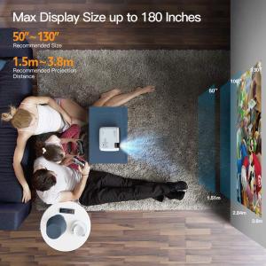 Videoproiector Apeman LC350, 3500 Lumeni, LED, HDMI, VGA, AV, USB, microSD5