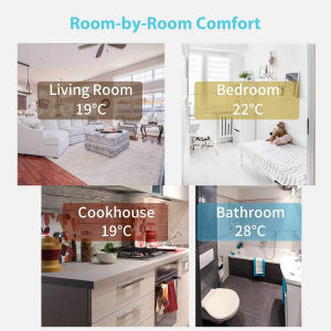 Kit Cap termostatic calorifer Meross MTS100H cu Hub, Smart, Alexa, Google Home, control smartphone5