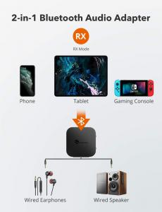 Adaptor Bluetooth Transmitator si Receptor Audio 2 in 1 TaoTronics TT-BA08, Bluetooth 5.0, conectare 2 casti simultan1
