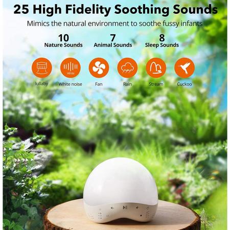 Lampa de veghe Smart TaoTronics TT-CL023, RGB, control din telefon, 25 de sunete, control Alexa si Google [1]