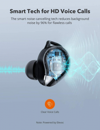 Casti wireless TaoTronics SoundLiberty 79 TWS, sunet puternic si clar,  Smart AI Noise Reduction Technology, 30 ore, IPX8, USB-C [4]