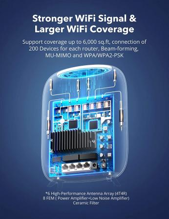 Sistem Wi-Fi Mesh Taotronics Tri-Band (2-pack) AC3000 Gigabit cu acoperire completa pentru casa8