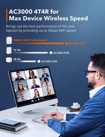 Sistem Wi-Fi Mesh Taotronics Tri-Band (2-pack) AC3000 Gigabit cu acoperire completa pentru casa9