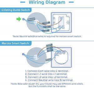 Intrerupator Smart Meross MSS550 WiFi, 2 sensuri10