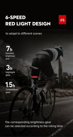 Stop LED pentru bicicleta Supfire BL07, reincarcabil USB, 6 moduri luminare [6]