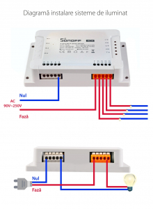 Releu Wireless Sonoff 4CHR3, 4 canale, Alexa / Google Home [6]