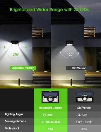 Set 4 lampi solare LITOM LTCD013, LED, 24 leduri, incarcare solara si senzor de miscare [4]