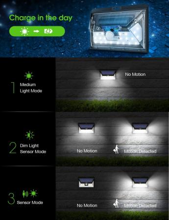 Set 4 lampi solare LITOM LTCD013, LED, 24 leduri, incarcare solara si senzor de miscare [5]