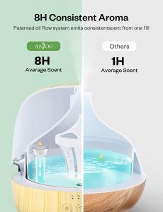 Set Difuzor aromaterapie Anjou AJ-PCN082 cu 8 uleiuri esentiale pure3
