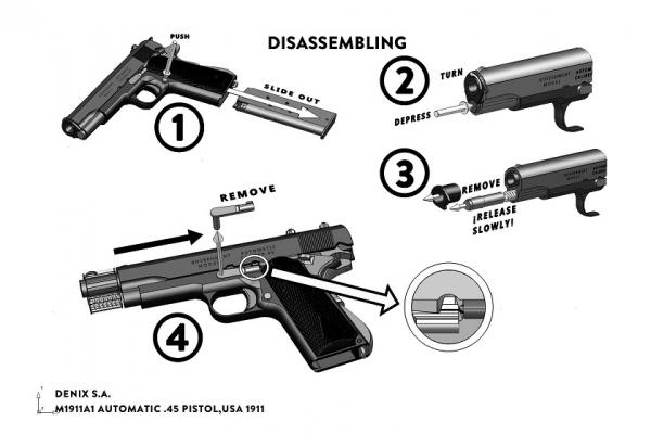 Pistol Colt M1911A1 [2]