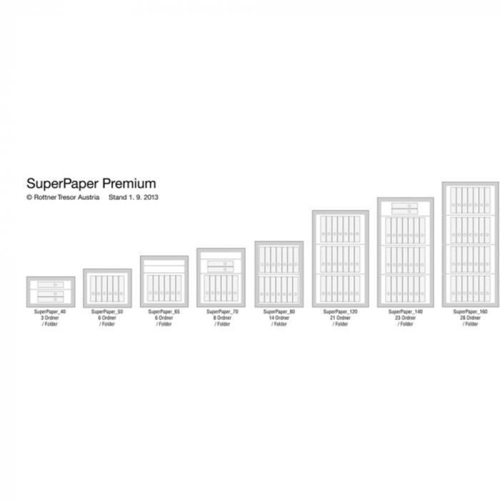 Seif certificat antiefractie antifoc Super Paper Premium 160 inchidere cheie [7]