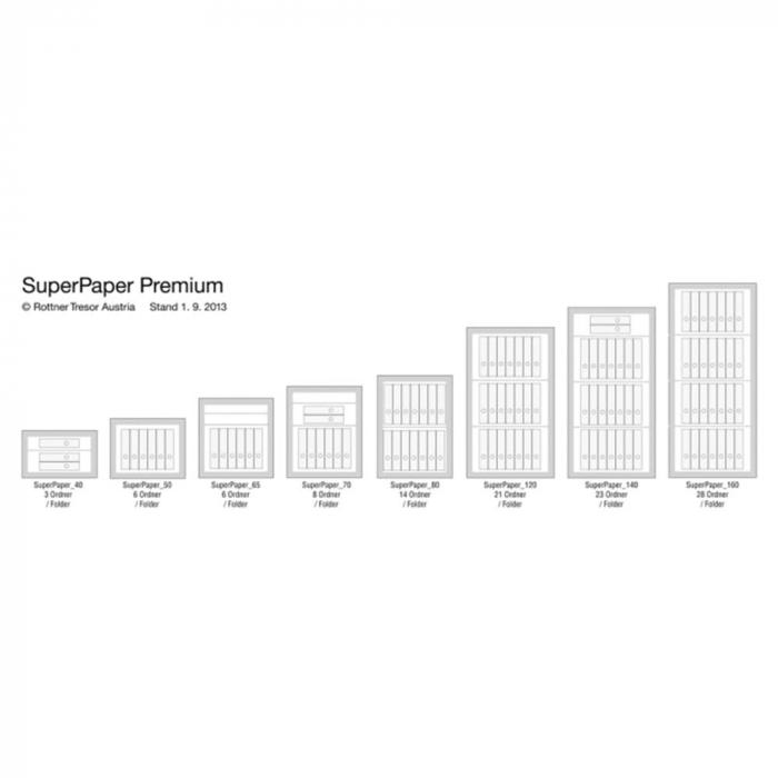 Seif certificat antiefractie antifoc Super Paper Premium 65 inchidere electronica [7]