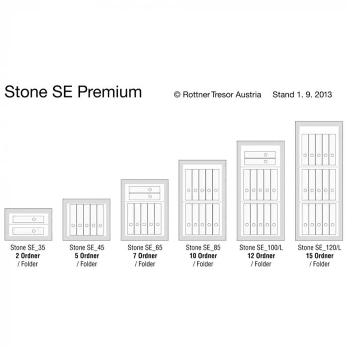 Seif certificat antiefractie incastrabil in perete Stone SE 45 inchidere electronica [6]