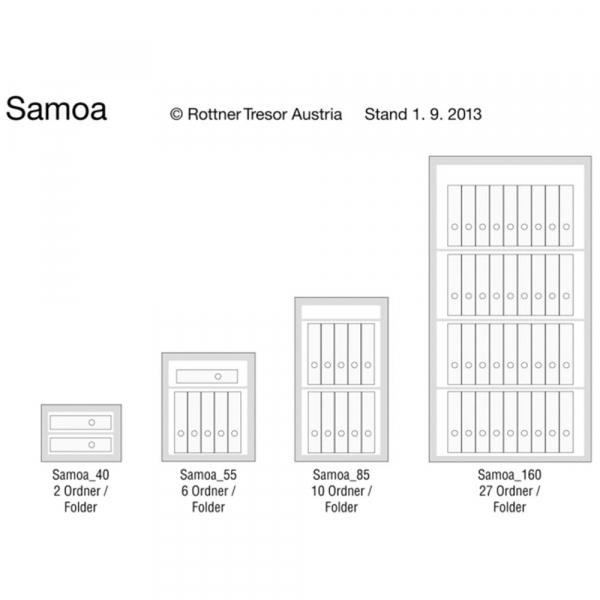 Seif certificat antiefractie Samoa 160 inchidere cheie 7