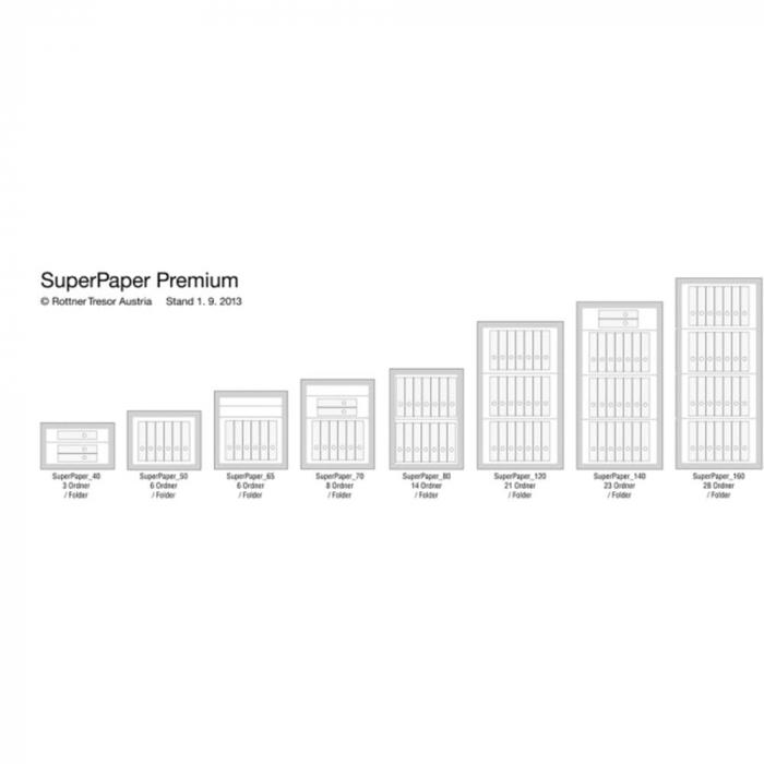 Seif certificat antiefractie antifoc Super Paper Premium 120 inchidere electronica [7]