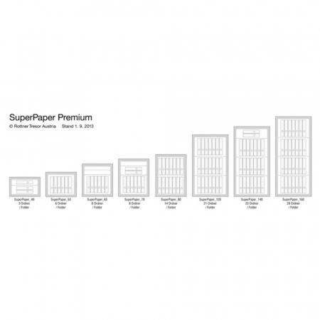 Seif certificat antiefractie antifoc Super Paper Premium 80 inchidere electronica [7]