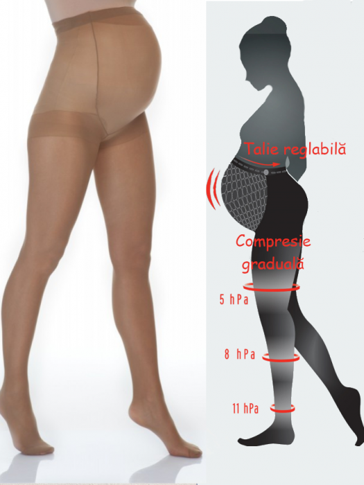 Ciorapi compresivi pentru gravide Mama Relax 40 den [0]