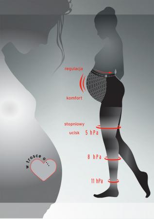 Ciorapi compresivi pentru gravide Mama Relax 40 den1