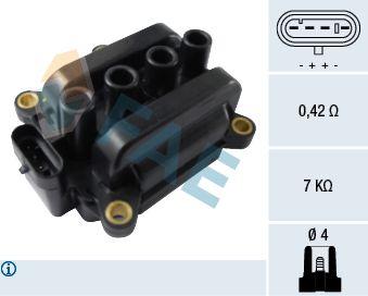 Bobina de inductie Dacia Logan Sandero FAE 80287 0