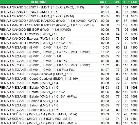 Tampon motor Logan Diesel E4 ETS 22.ST.646 [1]