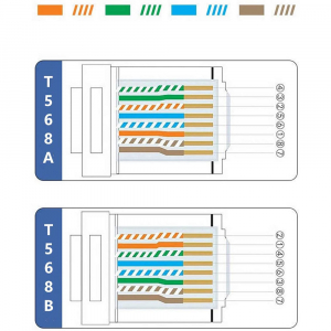 Cleste modular 4 in 1 Haicable decablare, taiere, sertizare si testare cabluri, RJ45 RJ12 RJ11 HT-N568CR3