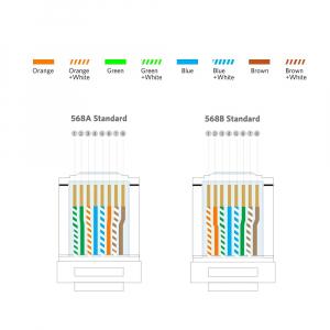Mufa modulara standard RJ45 8P8C CAT6E, 8 pini 8 contacte, pentru crimpare, PVC transparent, tata, 100buc/punga3