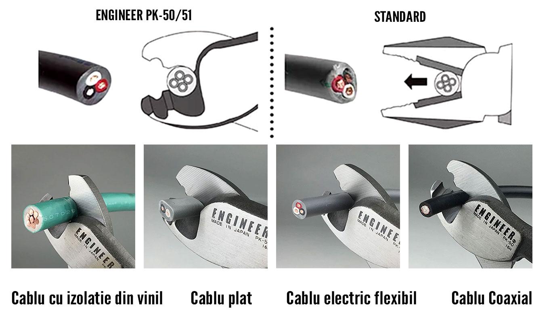 Cleste foarfeca taiat cabluri