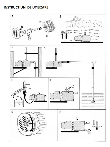 Pompa apa de suprafata 2