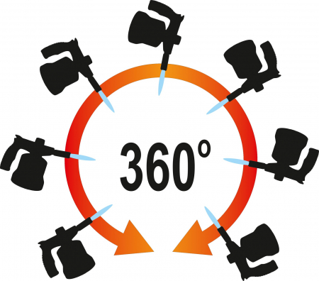 Lampa de gaz cu aprindere piezo-electrică - 360 grade1