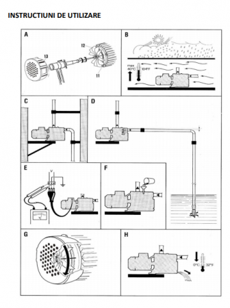 Pompa apa de suprafata2
