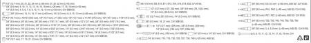 Trusa chei tubulare, 120 piese - YATO1