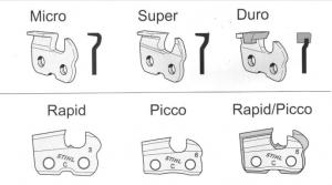 """Lant drujba (motofierastrau) Stihl 63 PD3 Picco Duro Kette, 40cm, 1.3mm, pas 3/8"""" [2]"""