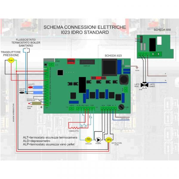 Placa de control MICRONOVA I023_6 pentru sobe cu peleți 2