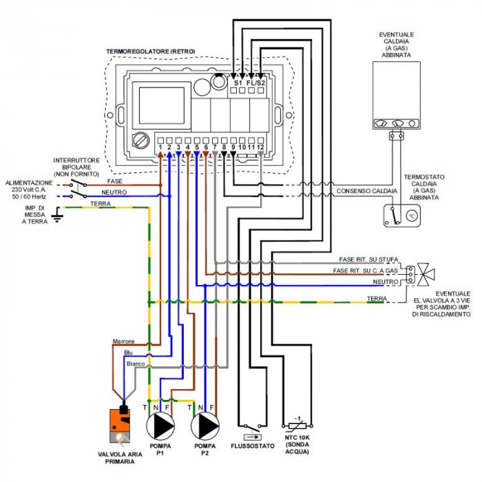 Unitate de control TIEMME TC 110-24B-59 pentru inserții din lemn 1