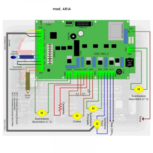 Placa de baza MICRONOVA I023_6 pentru sobe cu peleți1