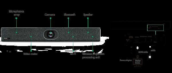 Sistem Videoconferință Yealink MeetingEye 400 0
