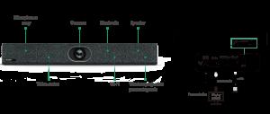 Sistem Videoconferință Yealink MeetingEye 400