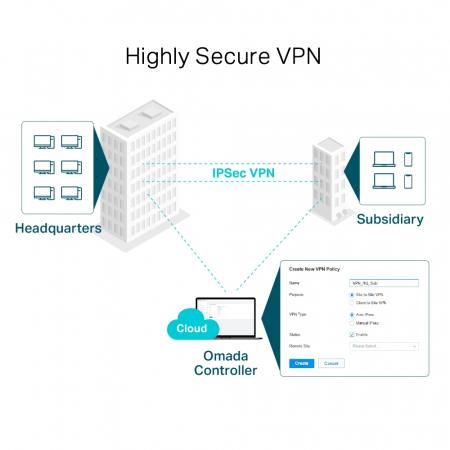 """ROUTER TP-LINK wired Gigabit, 1 WAN + 2 LAN + 2 WAN/LAN + 1 Gigabit SFP, """"TL-ER7206"""" (include timbru verde 1.5 lei) [5]"""