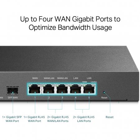 """ROUTER TP-LINK wired Gigabit, 1 WAN + 2 LAN + 2 WAN/LAN + 1 Gigabit SFP, """"TL-ER7206"""" (include timbru verde 1.5 lei) [6]"""