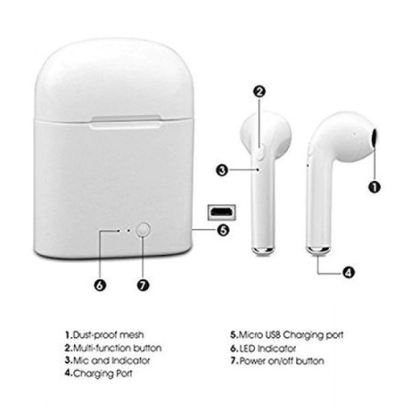 Casti Wireless Mini, Bluetooth 5.0 High Definition Music, cu Microfon, Apeluri Telefon, Incarcator si Stand Wireless de incarcare , i7 Mini ,Alb [4]