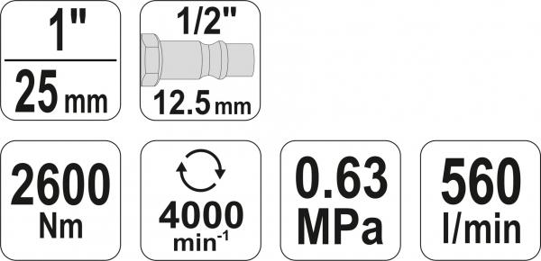 Cheie Pneumatica YATO, 1 inch, 2600Nm [1]