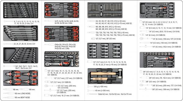 Pachet YATO, Dulap scule profesional, 6 sertare, echipat 177 piese + Polizor unghiular Yato, 850W, 125mm [6]