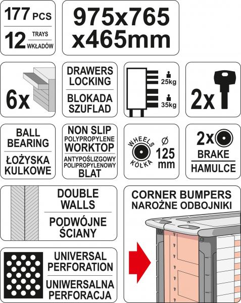 Pachet YATO, Dulap scule profesional, 6 sertare, echipat 177 piese + Polizor unghiular Yato, 850W, 125mm [5]